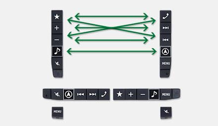 Interchangeable keys - Freestyle Navigation System X701D-F